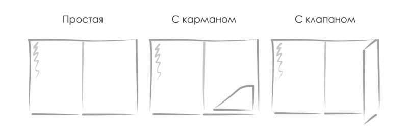 Изготовить папки Минск